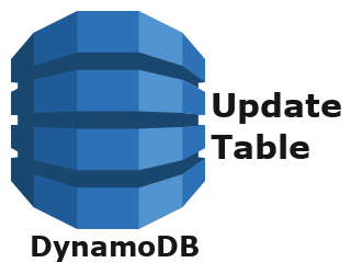 DynamoDB Update Table